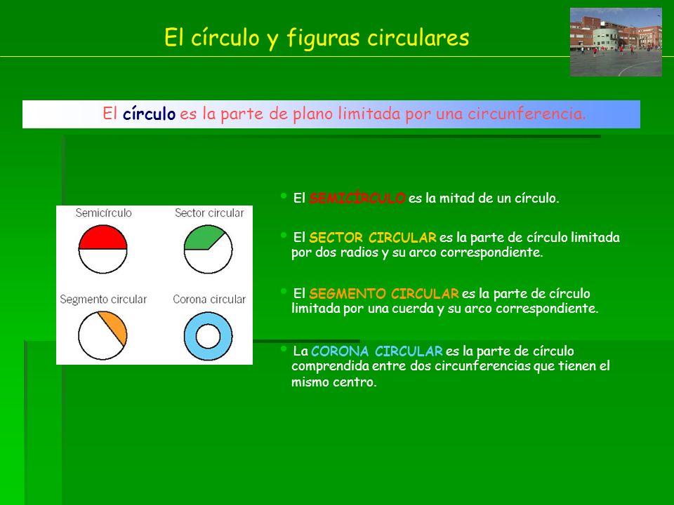 El círculo y figuras circulares El círculo es la parte de plano limitada por una circunferencia. El SEMICÍRCULO es la mitad de un círculo. El SECTOR C