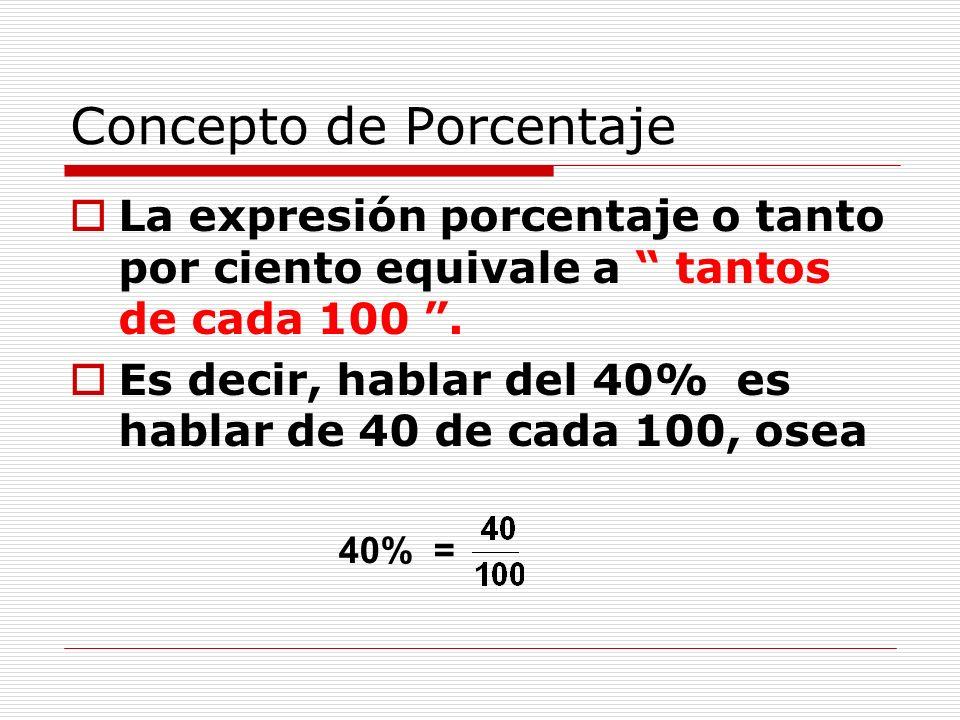 Concepto de Porcentaje La expresión porcentaje o tanto por ciento equivale a tantos de cada 100.
