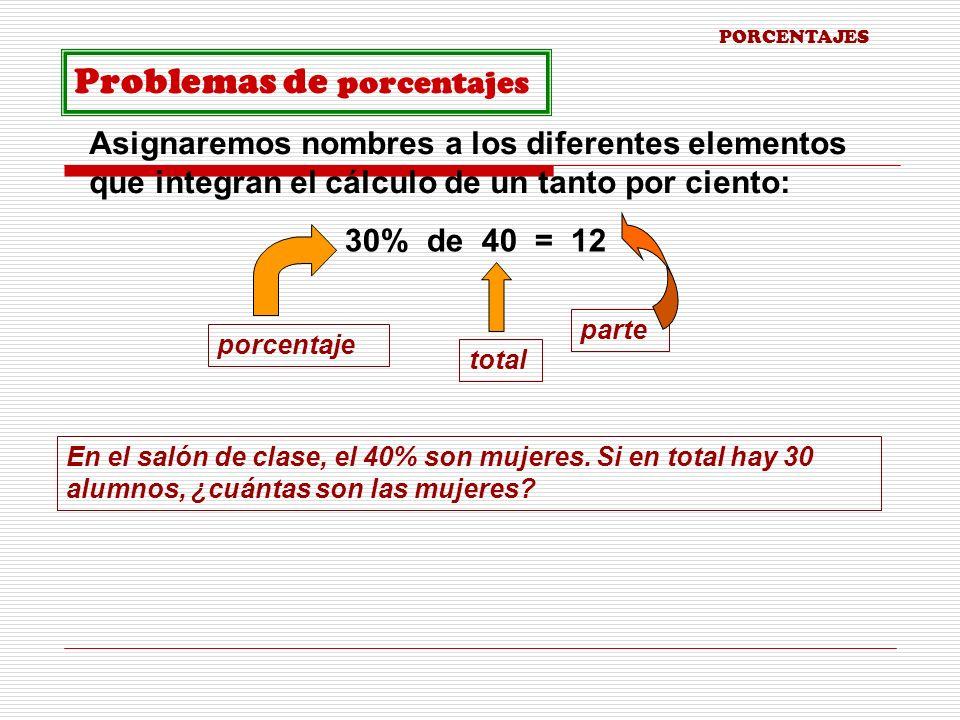 Cálculo de porcentajes: porcentaje como fracción Hallar el 35% de 420 : 35 % de 420 = Cálculo de porcentajes: porcentaje como regla de tres Ejemplo: Calcular 40% de 650 Total Parte 100 - - - - - - 40 650 -- - - - - x