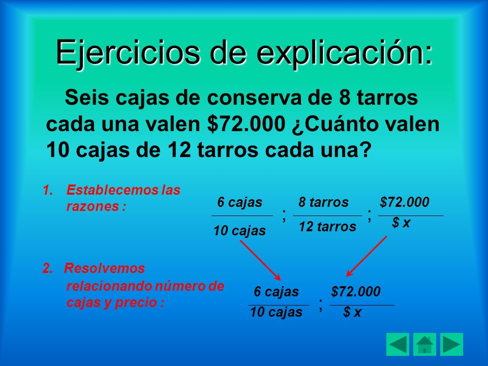 Ejercicios de explicación: ;; ; Seis cajas de conserva de 8 tarros cada una valen $72.000 ¿Cuánto valen 10 cajas de 12 tarros cada una? 1.Establecemos