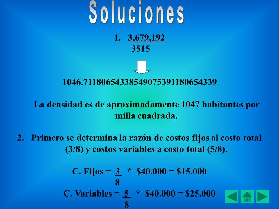 1.3,679,192 3515 1046.71180654338549075391180654339 La densidad es de aproximadamente 1047 habitantes por milla cuadrada. 2.Primero se determina la ra