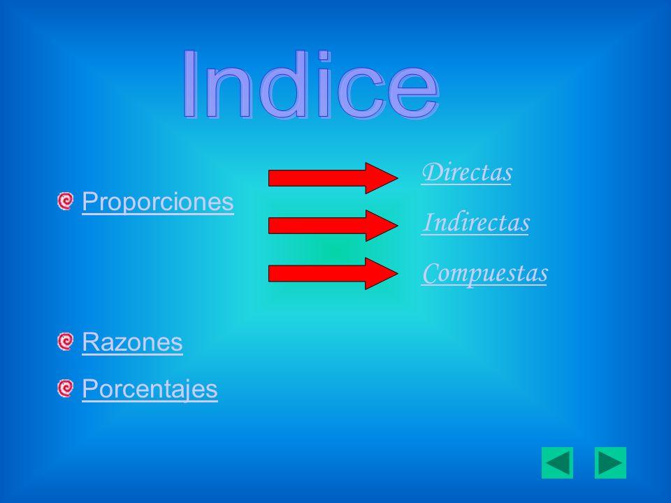 Proporciones Razones Porcentajes Directas Indirectas Compuestas