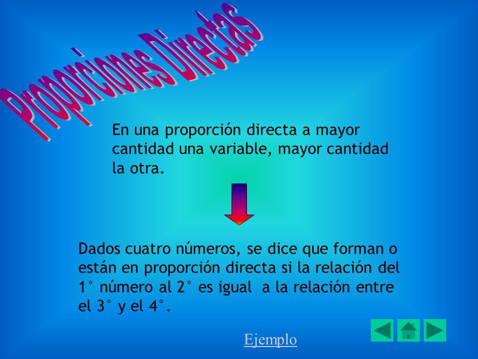 Proporción inversa o indirecta: Si dos variables influyen en una situación determinada, se dirán inversamente proporcional, o formarán una proporción inversa si, lógicamente al aumento de una variable la otra disminuye.
