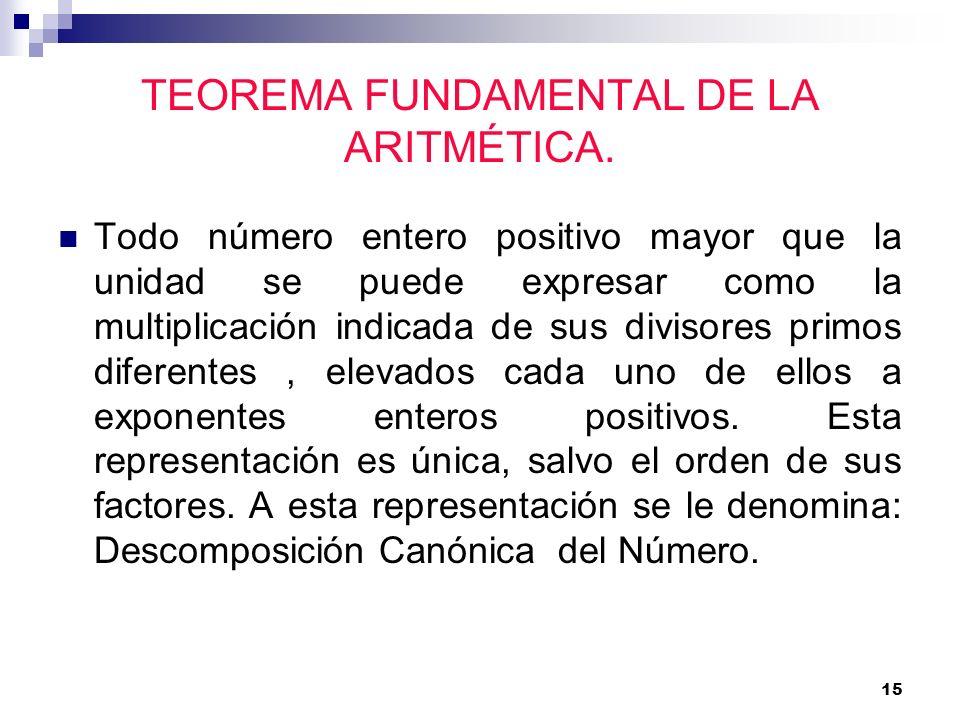 15 TEOREMA FUNDAMENTAL DE LA ARITMÉTICA. Todo número entero positivo mayor que la unidad se puede expresar como la multiplicación indicada de sus divi