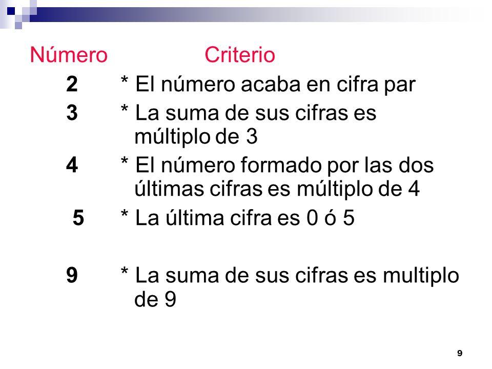 9 Número Criterio 2 * El número acaba en cifra par 3 * La suma de sus cifras es múltiplo de 3 4 * El número formado por las dos últimas cifras es múlt