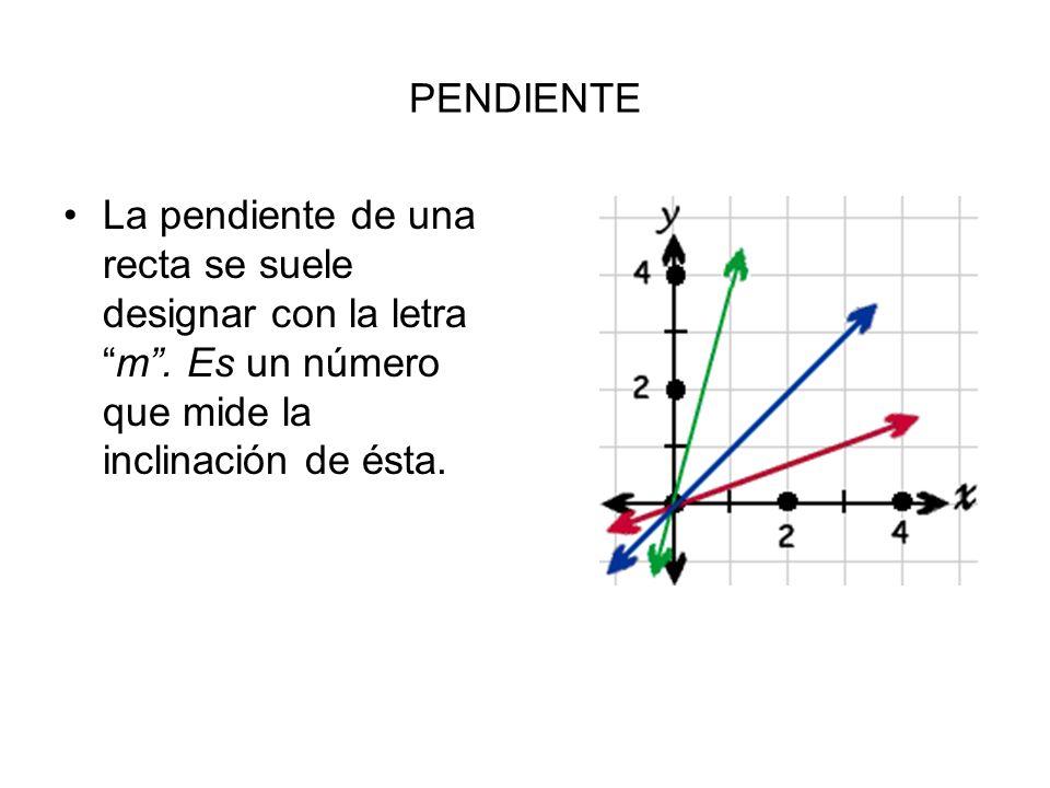 Representamos ahora la función afín xy 0-2 1/20 12 y = 4x - 2 y = 4 * 0 -2 y = 0 - 2 y = -2 y = 4x - 2 y = 4 * 1 - 2 y = 4 - 2 y = 2