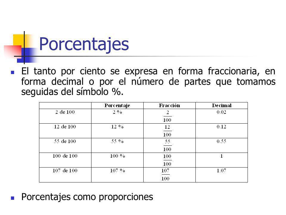 Porcentajes El tanto por ciento se expresa en forma fraccionaria, en forma decimal o por el número de partes que tomamos seguidas del símbolo %. Porce