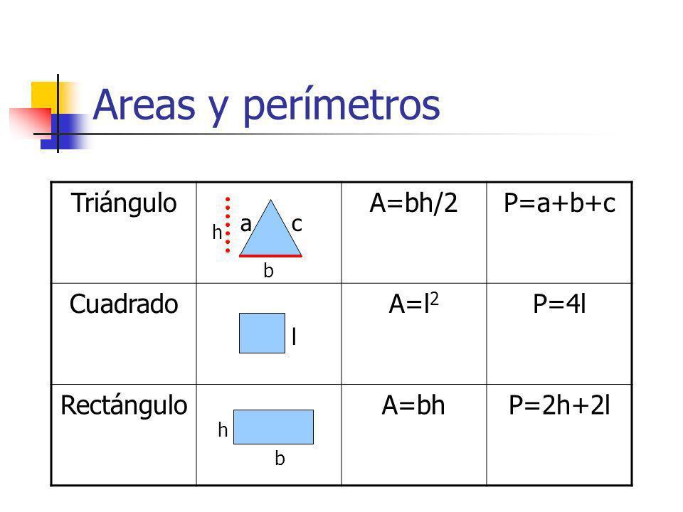 Areas y perímetros TriánguloA=bh/2P=a+b+c CuadradoA=l 2 P=4l RectánguloA=bhP=2h+2l b h l b h ac