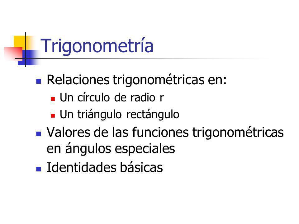 Trigonometría Relaciones trigonométricas en: Un círculo de radio r Un triángulo rectángulo Valores de las funciones trigonométricas en ángulos especia