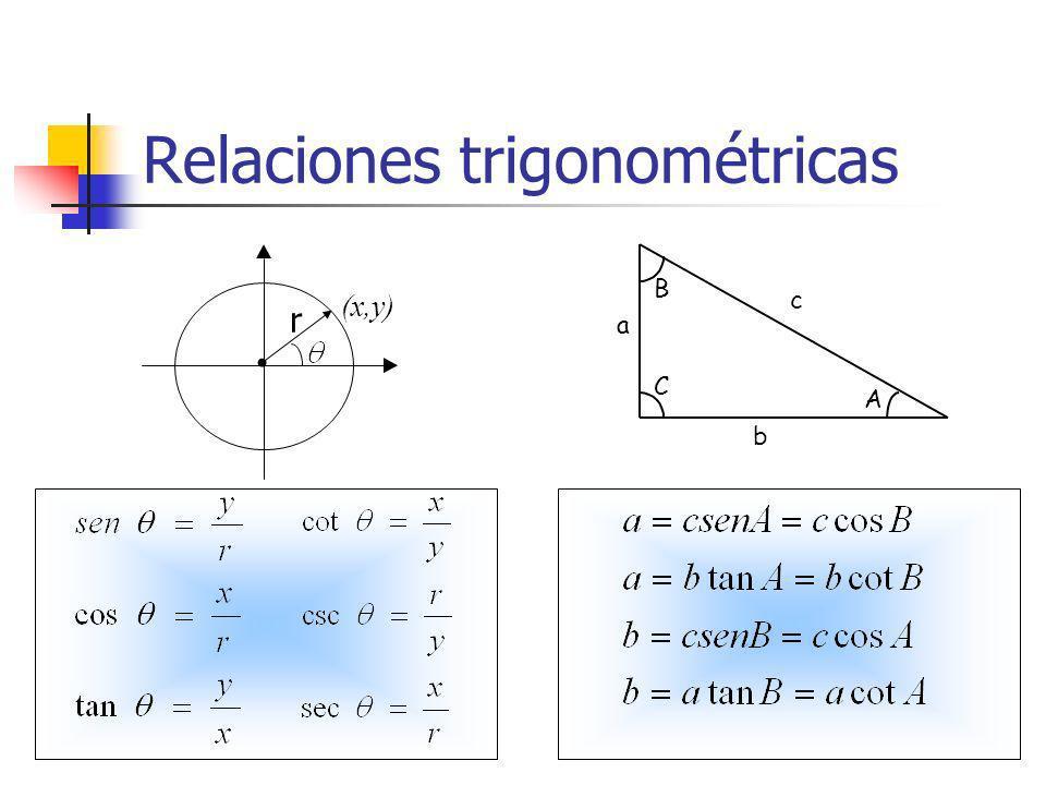 Relaciones trigonométricas (x,y) r a b c C A B