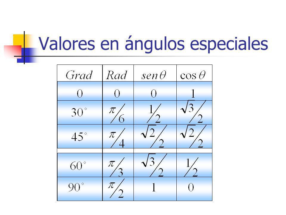 Valores en ángulos especiales