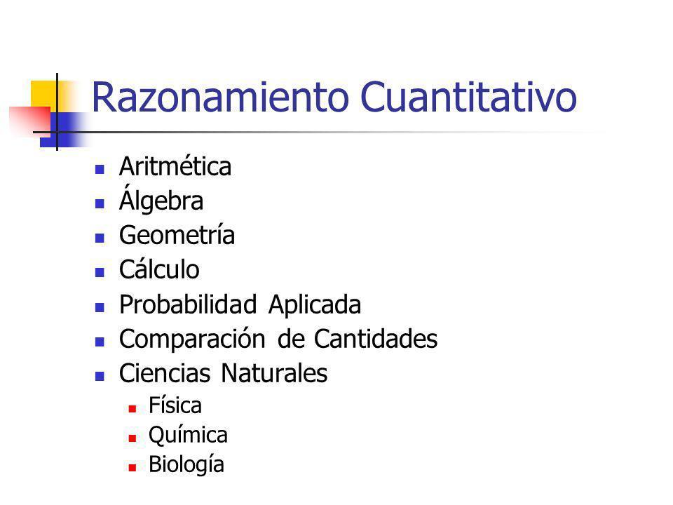 Razonamiento Cuantitativo Aritmética Álgebra Geometría Cálculo Probabilidad Aplicada Comparación de Cantidades Ciencias Naturales Física Química Biolo