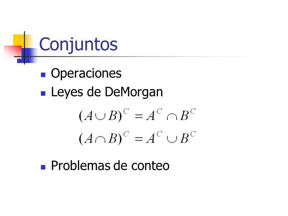 Conjuntos Operaciones Leyes de DeMorgan Problemas de conteo