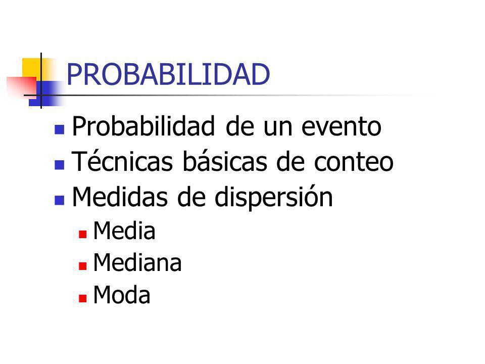PROBABILIDAD Probabilidad de un evento Técnicas básicas de conteo Medidas de dispersión Media Mediana Moda