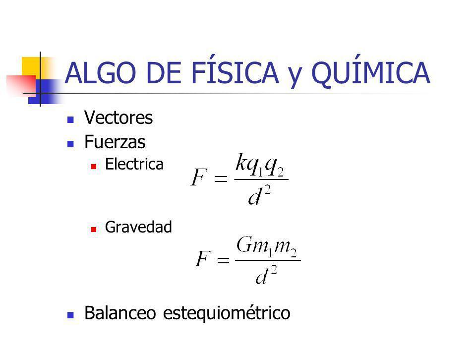 ALGO DE FÍSICA y QUÍMICA Vectores Fuerzas Electrica Gravedad Balanceo estequiométrico