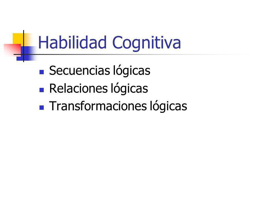 Habilidad Cognitiva Secuencias lógicas Relaciones lógicas Transformaciones lógicas