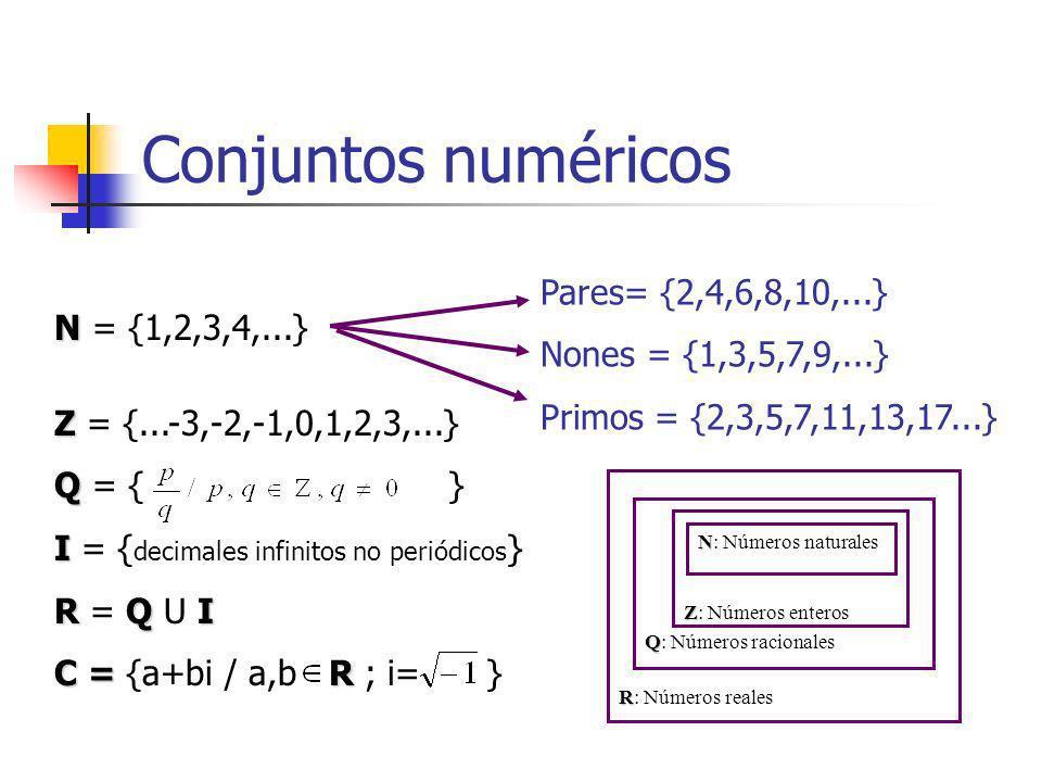 R R: Números reales Q Q: Números racionales Z Z: Números enteros N N: Números naturales Pares= {2,4,6,8,10,...} Nones = {1,3,5,7,9,...} Primos = {2,3,
