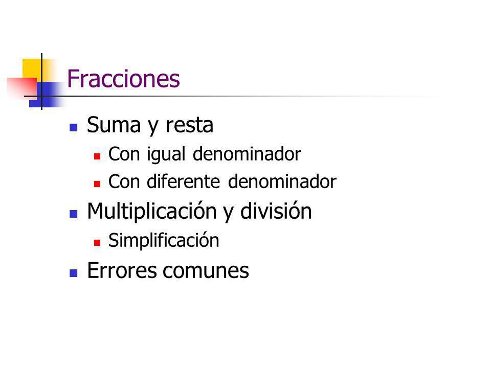Fracciones Suma y resta Con igual denominador Con diferente denominador Multiplicación y división Simplificación Errores comunes
