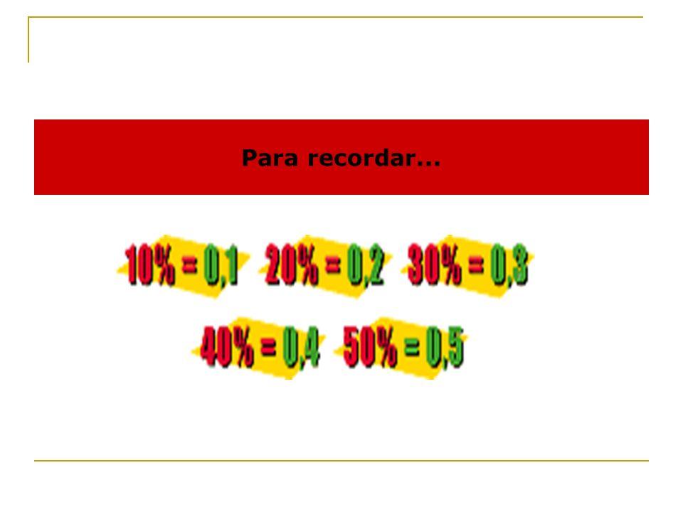 31/01/20146 Cálculo de porcentajes: porcentaje como fracción Hallar el 35% de 420 : 35 % de 420 = Cálculo de porcentajes: porcentaje como regla de tres Ejemplo: Calcular 40% de 650 Total Parte 100 - - - - - - 40 650 -- - - - - x