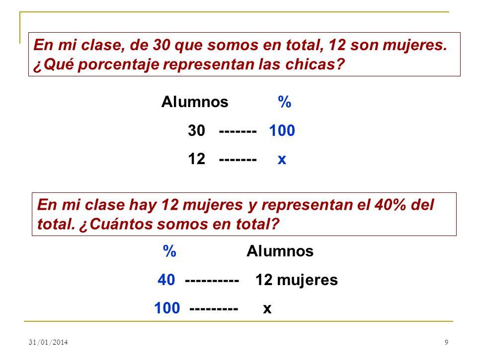 31/01/20149 En mi clase, de 30 que somos en total, 12 son mujeres. ¿Qué porcentaje representan las chicas? Alumnos % 30 ------- 100 12 ------- x En mi