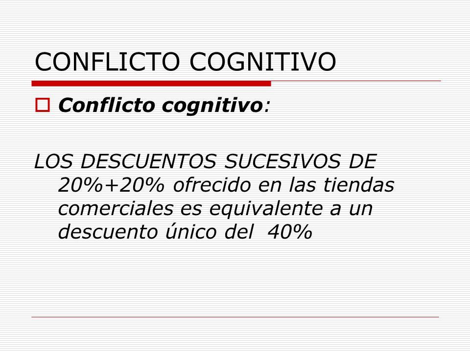 CONFLICTO COGNITIVO Conflicto cognitivo: LOS DESCUENTOS SUCESIVOS DE 20%+20% ofrecido en las tiendas comerciales es equivalente a un descuento único del 40%
