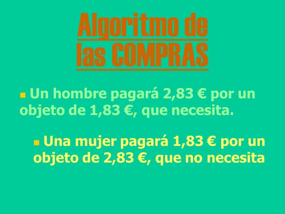 Algoritmo de las COMPRAS n Un hombre pagará 2,83 por un objeto de 1,83, que necesita. n Una mujer pagará 1,83 por un objeto de 2,83, que no necesita