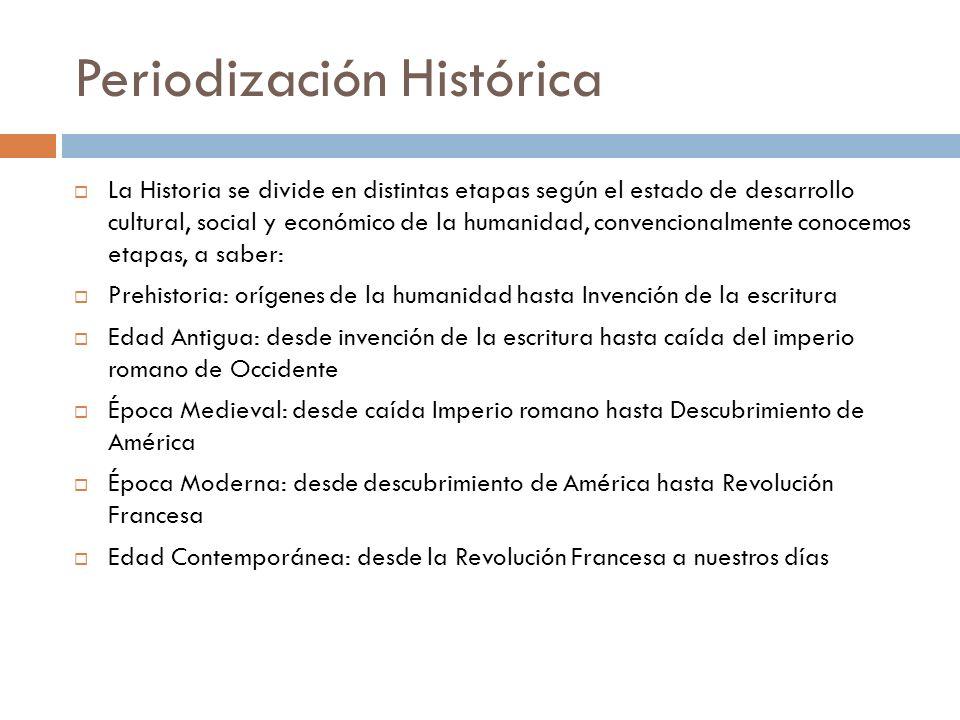 Periodización Histórica La Historia se divide en distintas etapas según el estado de desarrollo cultural, social y económico de la humanidad, convenci