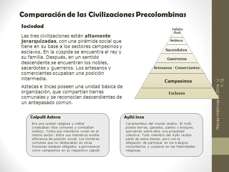 Raíces Históricas de Chile U 1/ 12 Comparación de las Civilizaciones Precolombinas Sociedad Las tres civilizaciones están altamente jerarquizadas, con