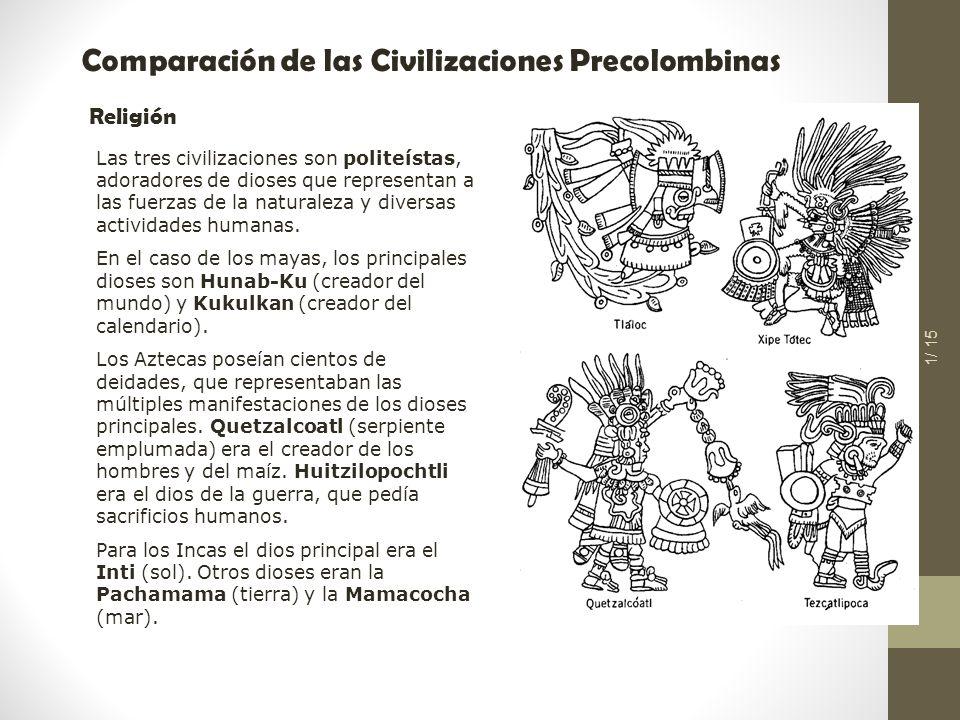 Raíces Históricas de Chile U 1/ 15 Comparación de las Civilizaciones Precolombinas Religión Las tres civilizaciones son politeístas, adoradores de dio