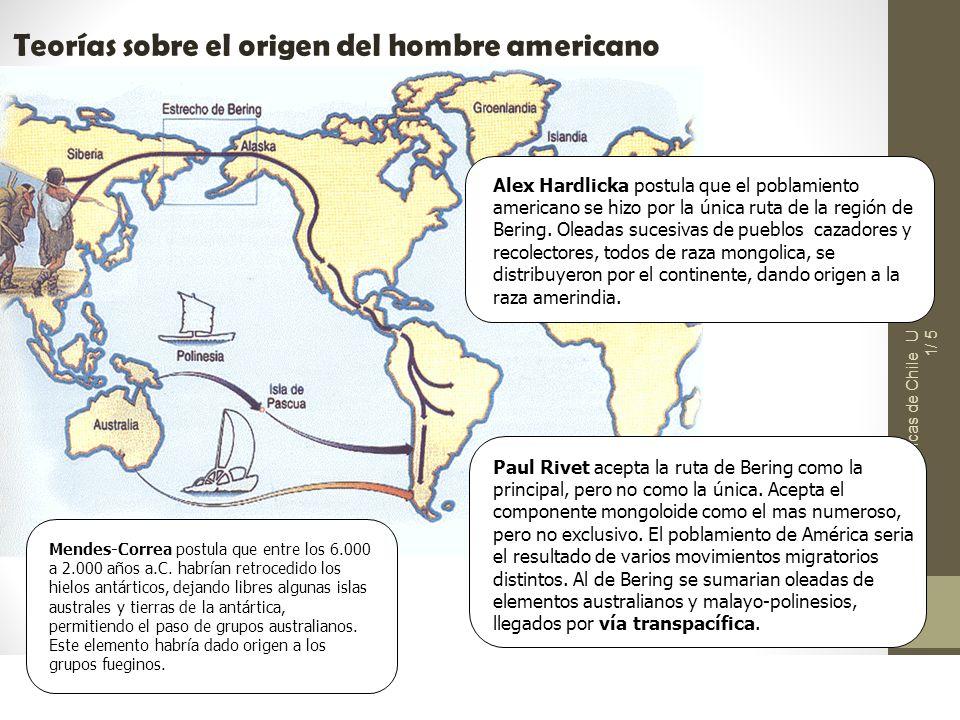 Raíces Históricas de Chile U 1/ 5 Teorías sobre el origen del hombre americano Alex Hardlicka postula que el poblamiento americano se hizo por la únic
