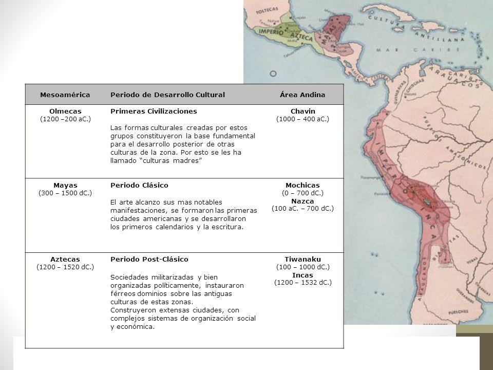 Raíces Históricas de Chile U 1/ 7 MesoaméricaPeriodo de Desarrollo CulturalÁrea Andina Olmecas (1200 –200 aC.) Primeras CivilizacionesChavin (1000 – 4