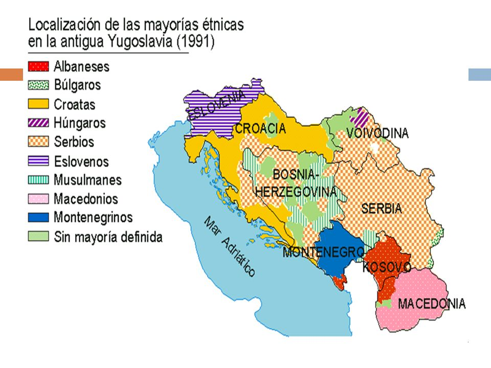 Causas Josip Broz- Tito- creó Estado Plurinacional en Yugoslavia.
