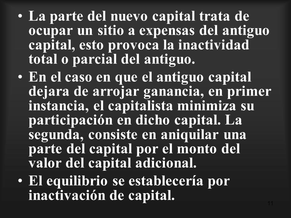 11 La parte del nuevo capital trata de ocupar un sitio a expensas del antiguo capital, esto provoca la inactividad total o parcial del antiguo. En el