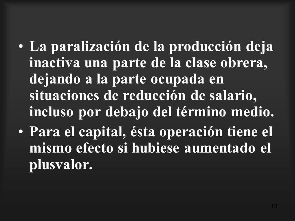 13 La paralización de la producción deja inactiva una parte de la clase obrera, dejando a la parte ocupada en situaciones de reducción de salario, inc