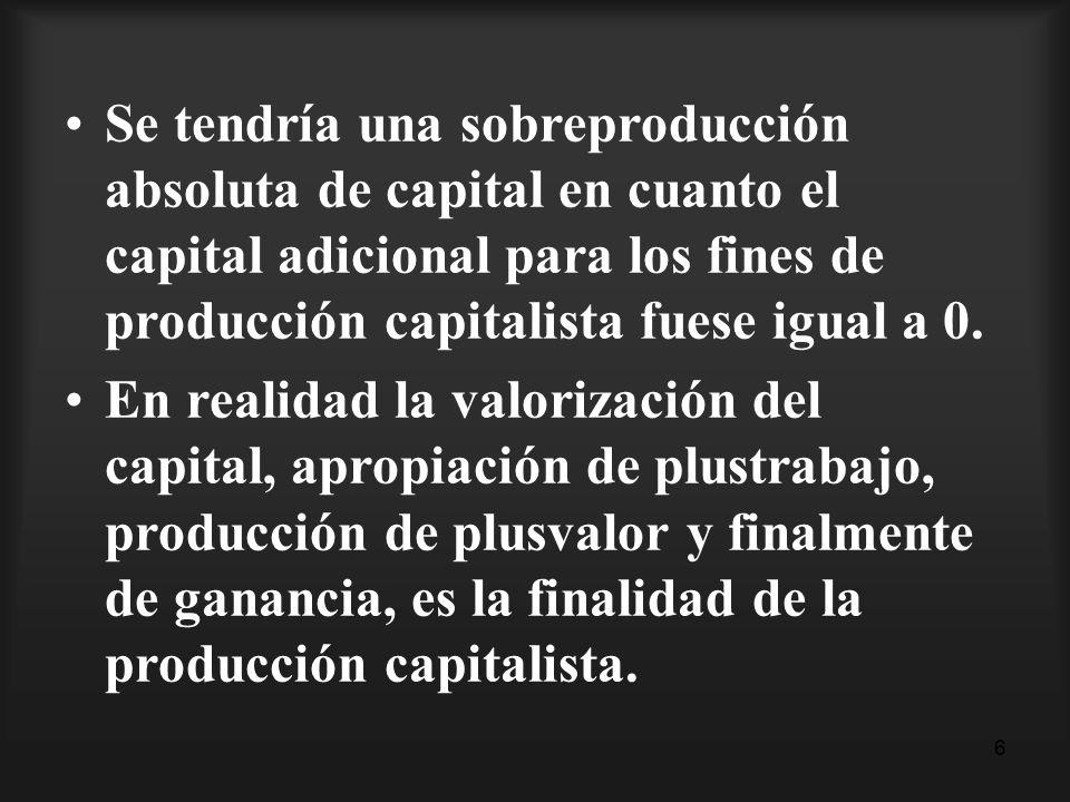 6 Se tendría una sobreproducción absoluta de capital en cuanto el capital adicional para los fines de producción capitalista fuese igual a 0. En reali