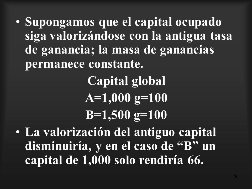 9 Supongamos que el capital ocupado siga valorizándose con la antigua tasa de ganancia; la masa de ganancias permanece constante. Capital global A=1,0