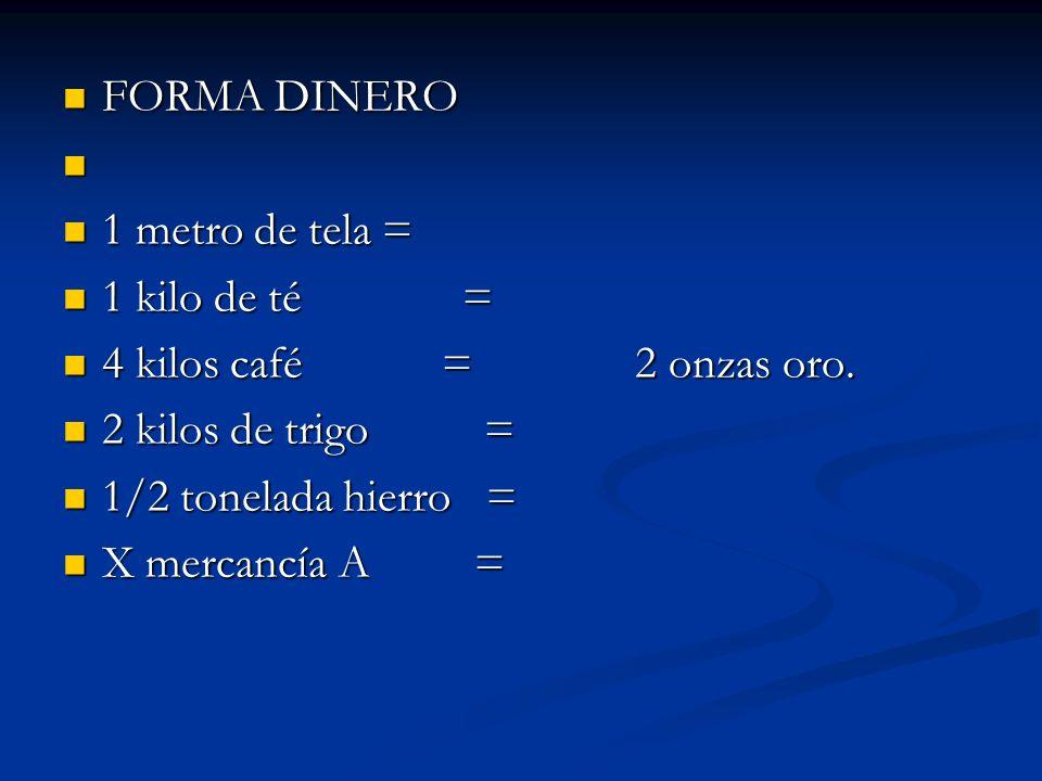 FORMA DINERO FORMA DINERO 1 metro de tela = 1 metro de tela = 1 kilo de té = 1 kilo de té = 4 kilos café = 2 onzas oro. 4 kilos café = 2 onzas oro. 2