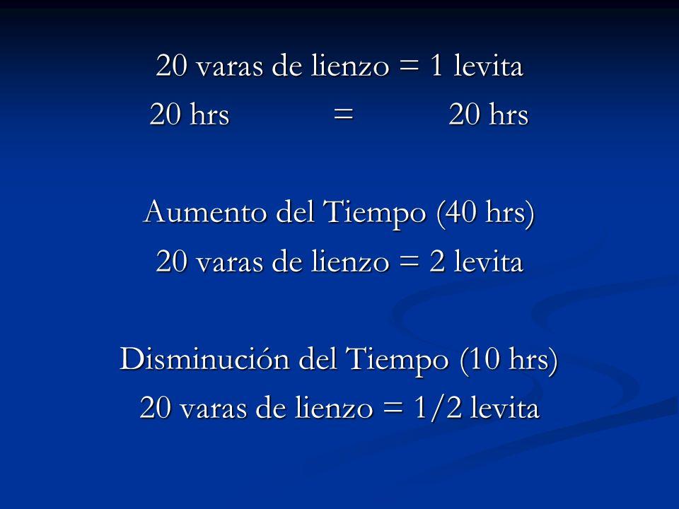 20 varas de lienzo = 1 levita 20 hrs = 20 hrs Aumento del Tiempo (40 hrs) 20 varas de lienzo = 2 levita Disminución del Tiempo (10 hrs) 20 varas de li
