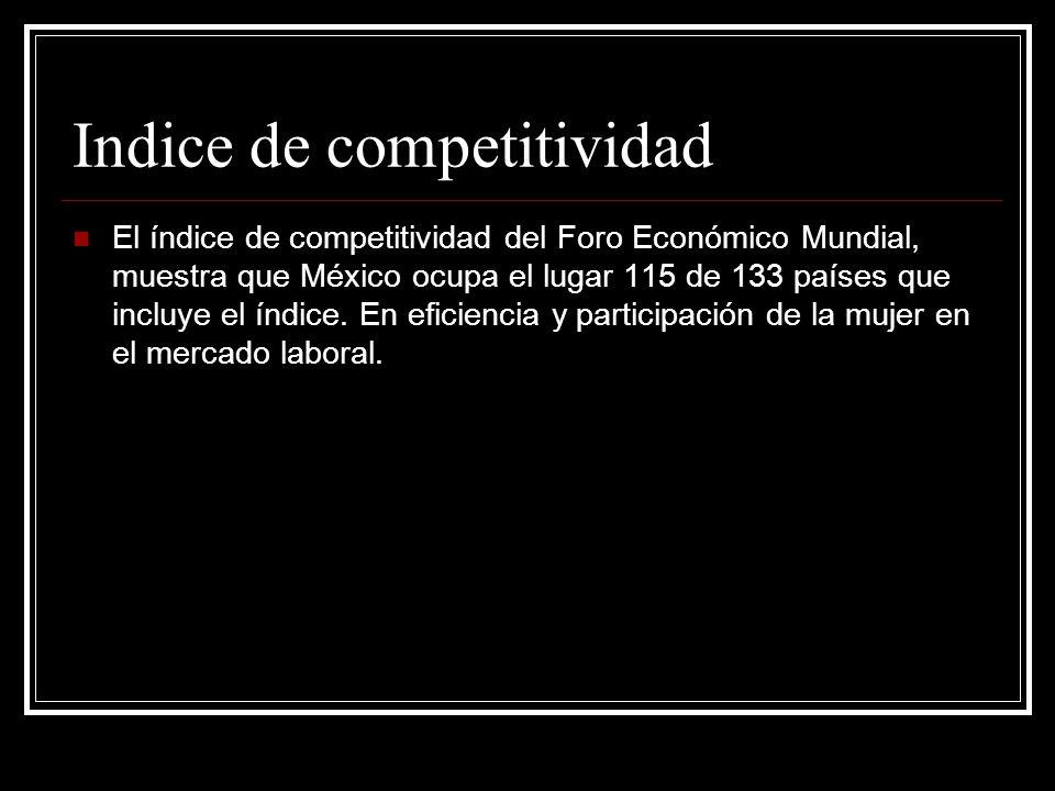 Indice de competitividad El índice de competitividad del Foro Económico Mundial, muestra que México ocupa el lugar 115 de 133 países que incluye el ín