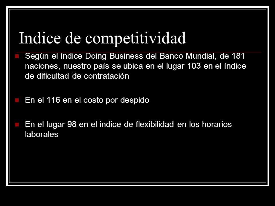Indice de competitividad Según el índice Doing Business del Banco Mundial, de 181 naciones, nuestro país se ubica en el lugar 103 en el índice de dificultad de contratación En el 116 en el costo por despido En el lugar 98 en el indice de flexibilidad en los horarios laborales.