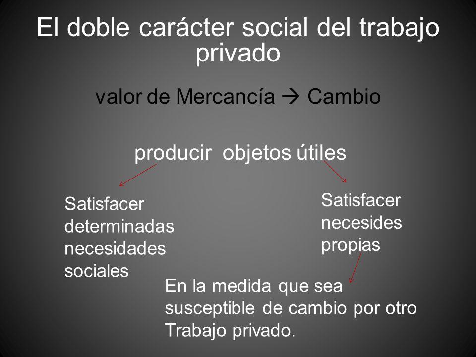 El doble carácter social del trabajo privado valor de Mercancía Cambio producir objetos útiles Satisfacer determinadas necesidades sociales Satisfacer