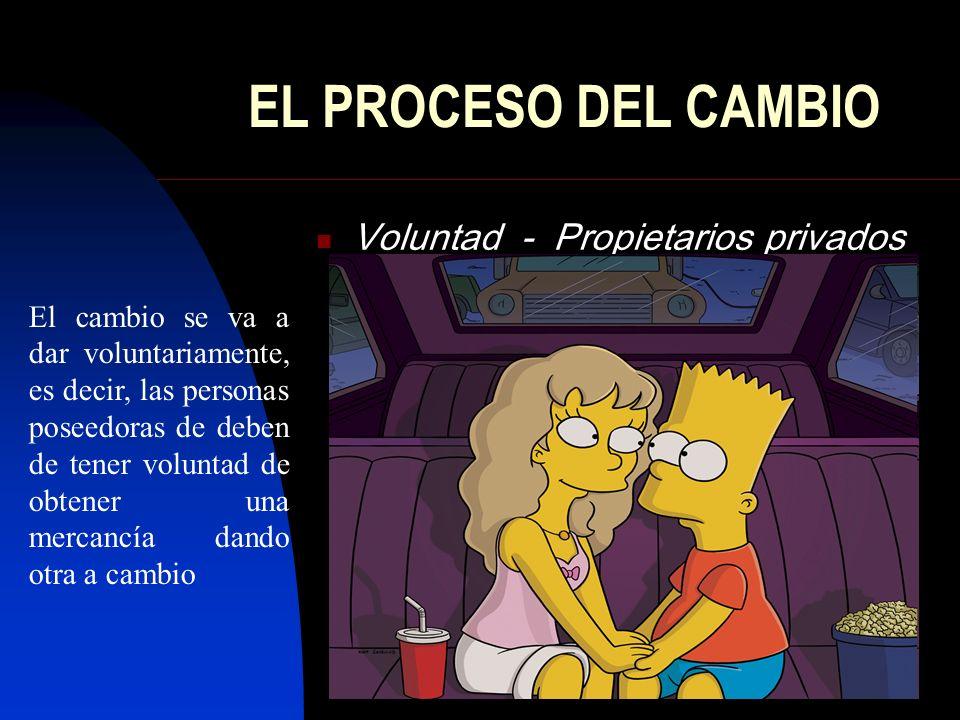 Voluntad - Propietarios privados EL PROCESO DEL CAMBIO El cambio se va a dar voluntariamente, es decir, las personas poseedoras de deben de tener volu