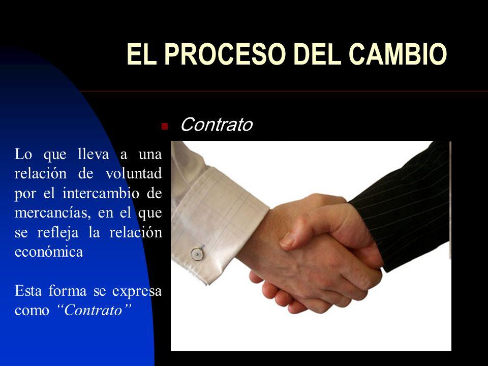 Contrato EL PROCESO DEL CAMBIO Lo que lleva a una relación de voluntad por el intercambio de mercancías, en el que se refleja la relación económica Es