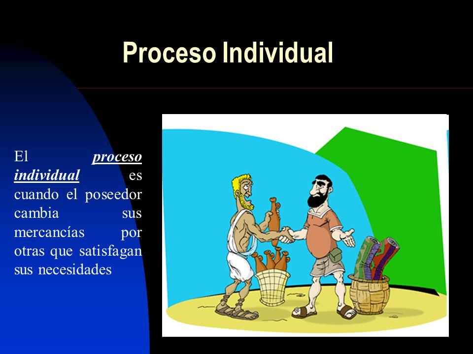 Proceso Individual El proceso individual es cuando el poseedor cambia sus mercancías por otras que satisfagan sus necesidades