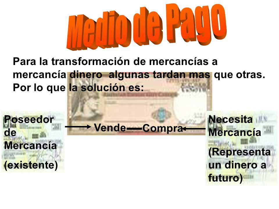Para la transformación de mercancías a mercancía dinero algunas tardan mas que otras. Por lo que la solución es: Poseedor de Mercancía (existente) Nec