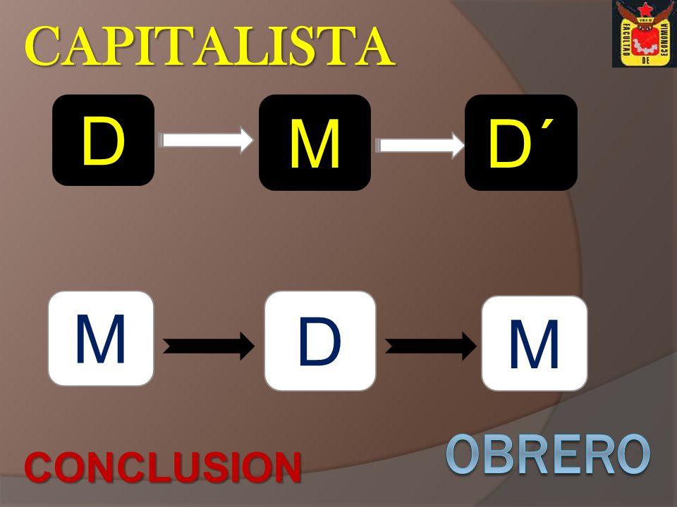 CAPITALISTA D MD´ M D M CONCLUSION