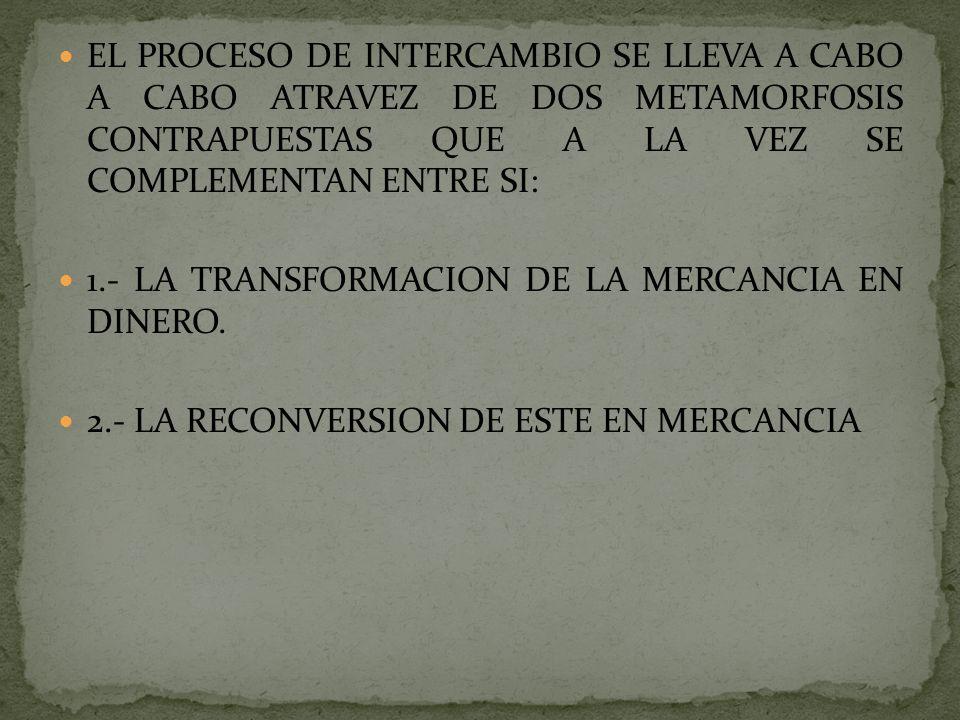 EL PROCESO DE INTERCAMBIO SE LLEVA A CABO A CABO ATRAVEZ DE DOS METAMORFOSIS CONTRAPUESTAS QUE A LA VEZ SE COMPLEMENTAN ENTRE SI: 1.- LA TRANSFORMACIO