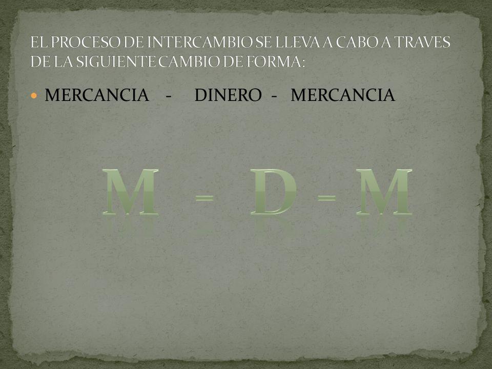 MERCANCIA - DINERO - MERCANCIA
