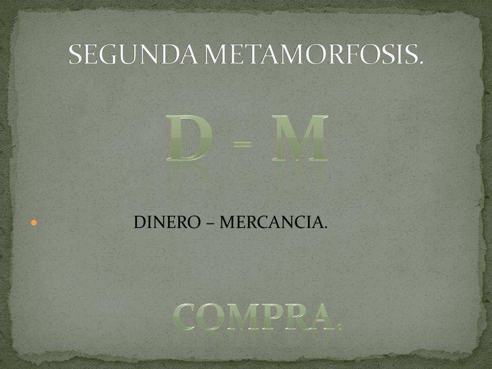 DINERO – MERCANCIA.