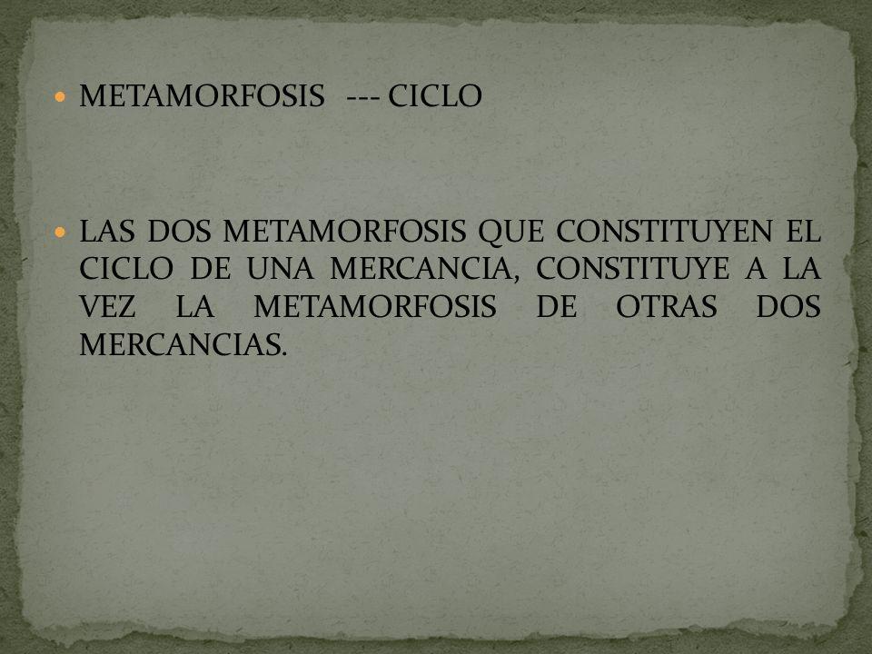 METAMORFOSIS --- CICLO LAS DOS METAMORFOSIS QUE CONSTITUYEN EL CICLO DE UNA MERCANCIA, CONSTITUYE A LA VEZ LA METAMORFOSIS DE OTRAS DOS MERCANCIAS.